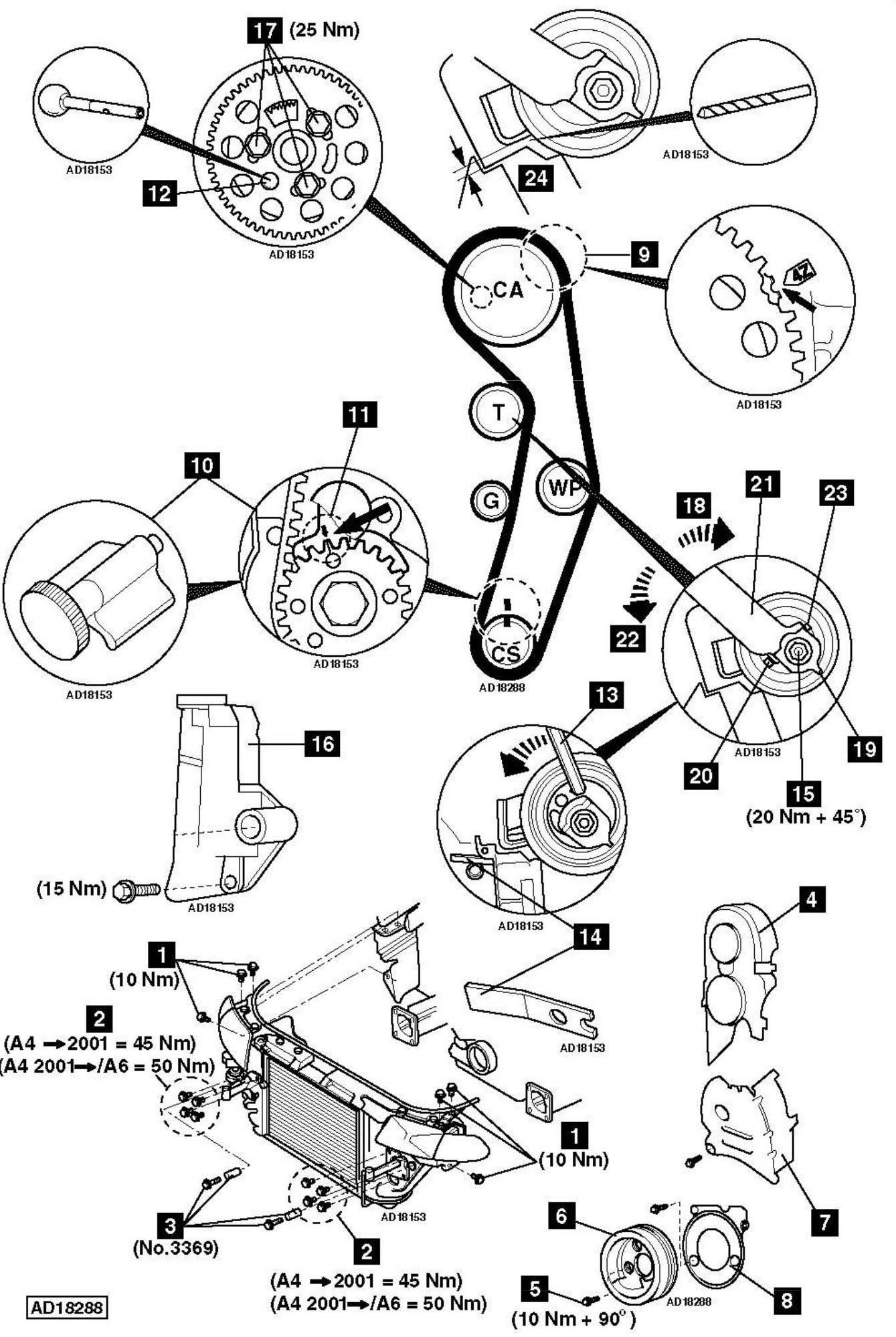 Replace-timing-chain-on-Audi-A4-B6-1-9-TDI-2001